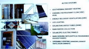 Some of the energy-efficient features of the Commons