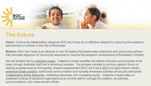 ROC the Future